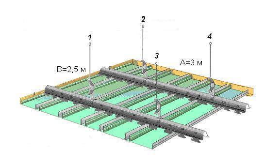 Mounting pattern