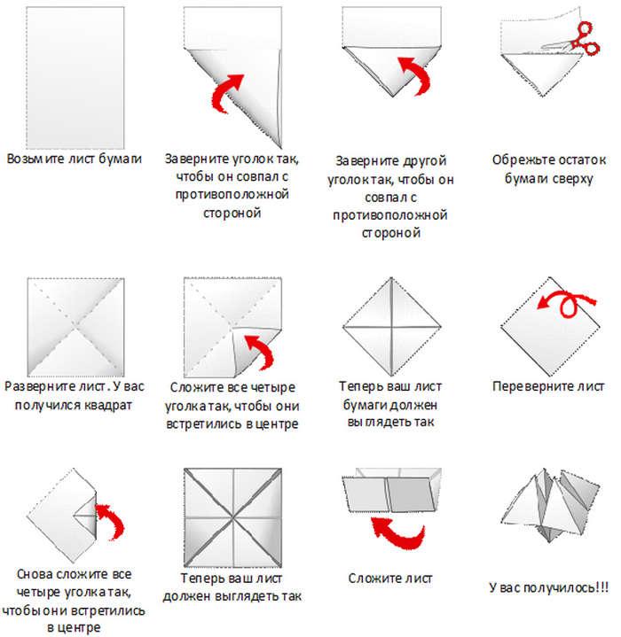 Как сделать приворот на вещь или на фото