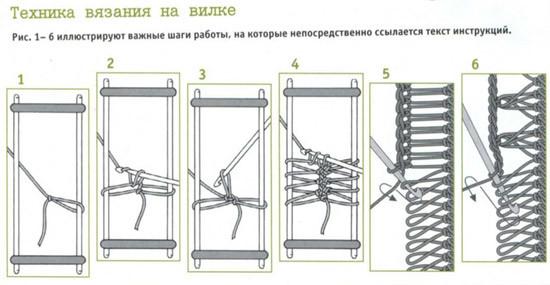 Техника вязания на вилке
