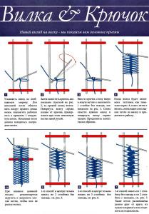Вязание на вилке - инструкция