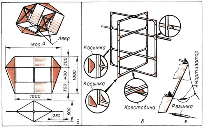 Как сделать воздушного змея размеры - Pumps.ru