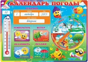 Ивановская область вичугский район поселок каменка погода