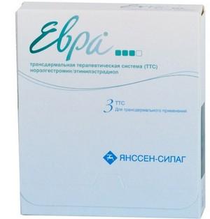 Contraceptive patch Evra