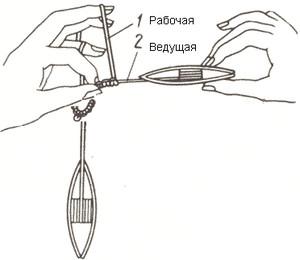 Плетение дуги двумя челноками