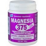 Для чего используют сульфат магния (магнезию)?