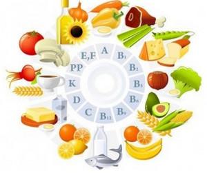 Витамины и микроэлементы в пище