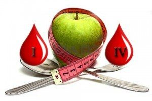 Apple with a centimeter and two drops of blood