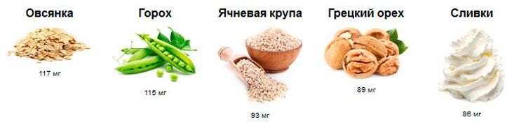 Calcium preparations and their varieties