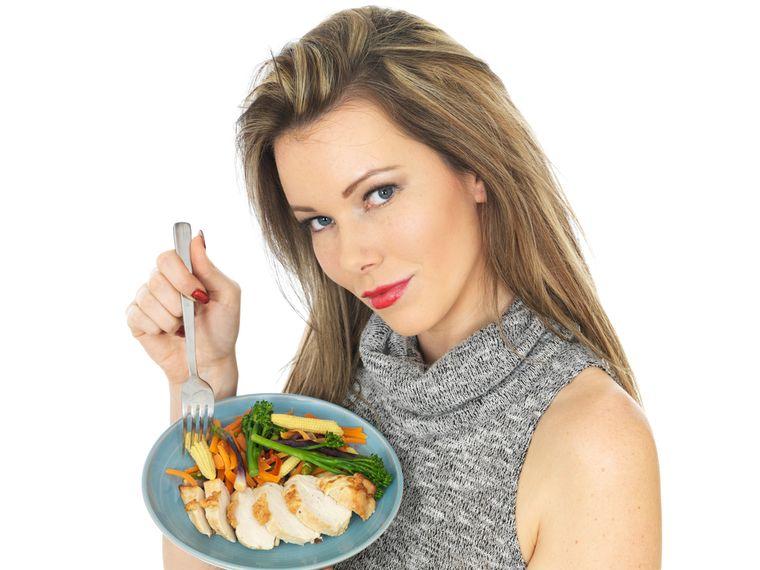 Диета Мясо Похудела. Диета на мясе для сброса до 15 кг за месяц: проверено на себе